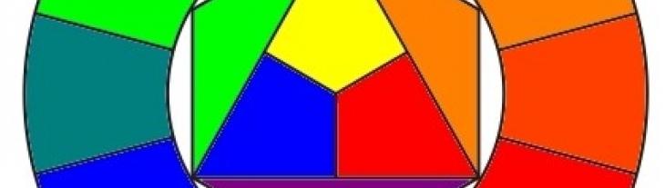 Таблица смешения цветов